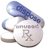 dispose-pills.jpg
