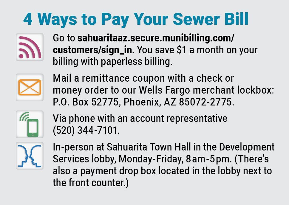 Four Ways to Pay Your sewer bill: online, by mail, via phone, in-person