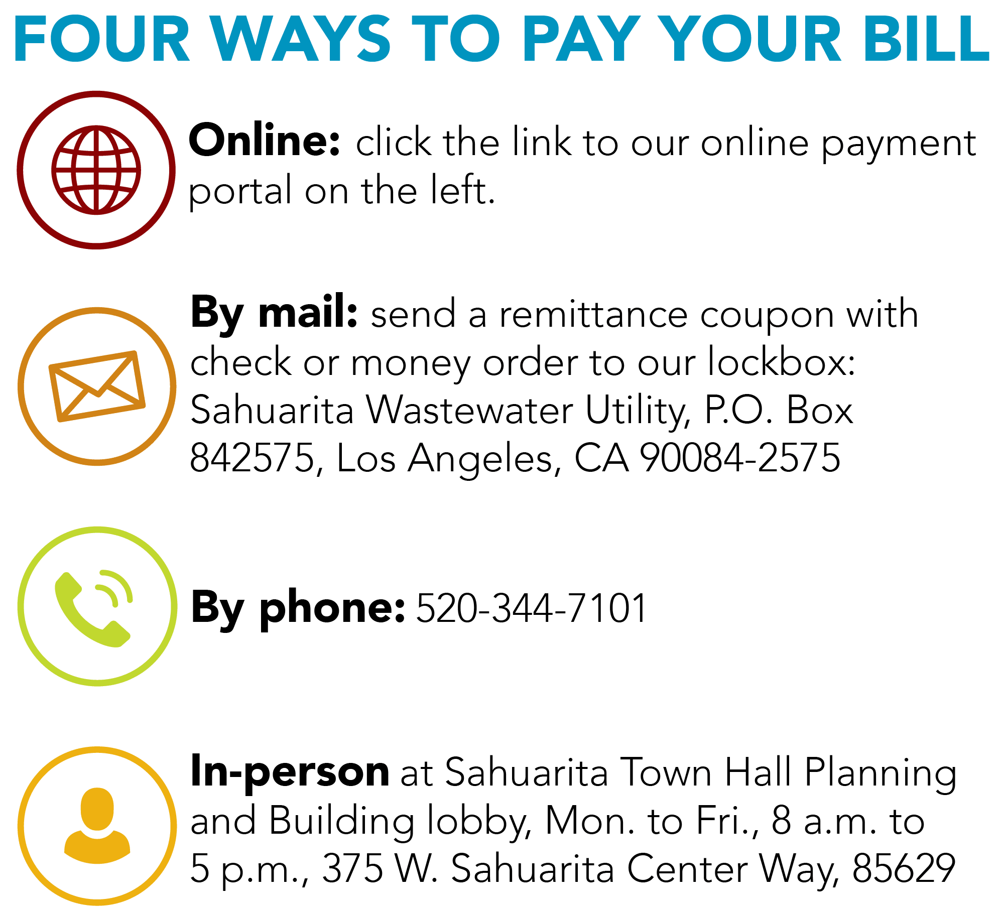 Four Ways to Pay Your Bill: online, by mail or by phone